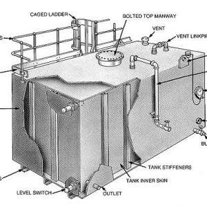 Rectangular Tanks Archives | MC Integ